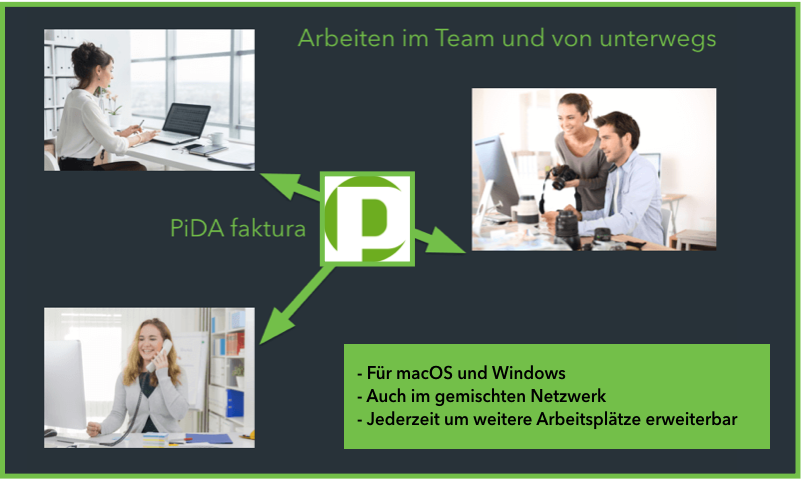 HomeOffice einrichten mit PiDA faktura